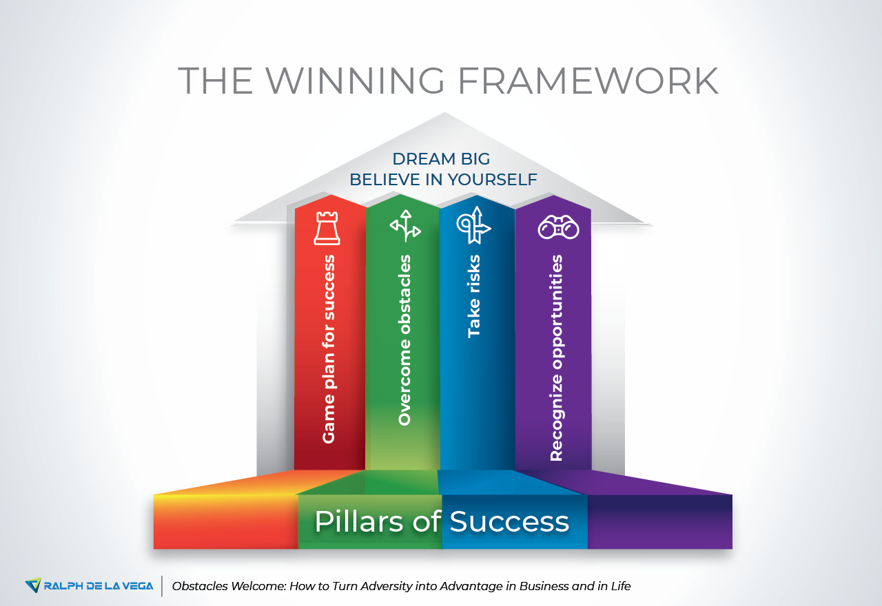 Winning Framework Slide
